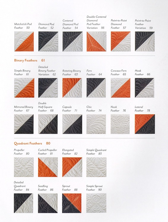 Eleanor Burns Visual Guide To FreeMotion Quilting Feathers By Impressive Free Arm Quilting Sewing Machine